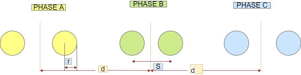 spacing between phase