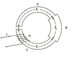 Composite magnetic circuits