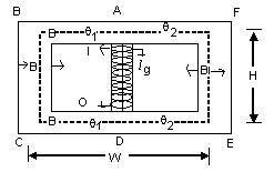 Parallel magnetic circuits
